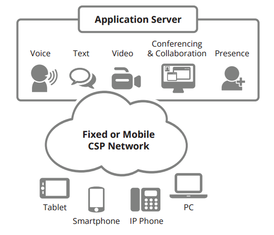 What is an Application Server? | Ribbon Communications